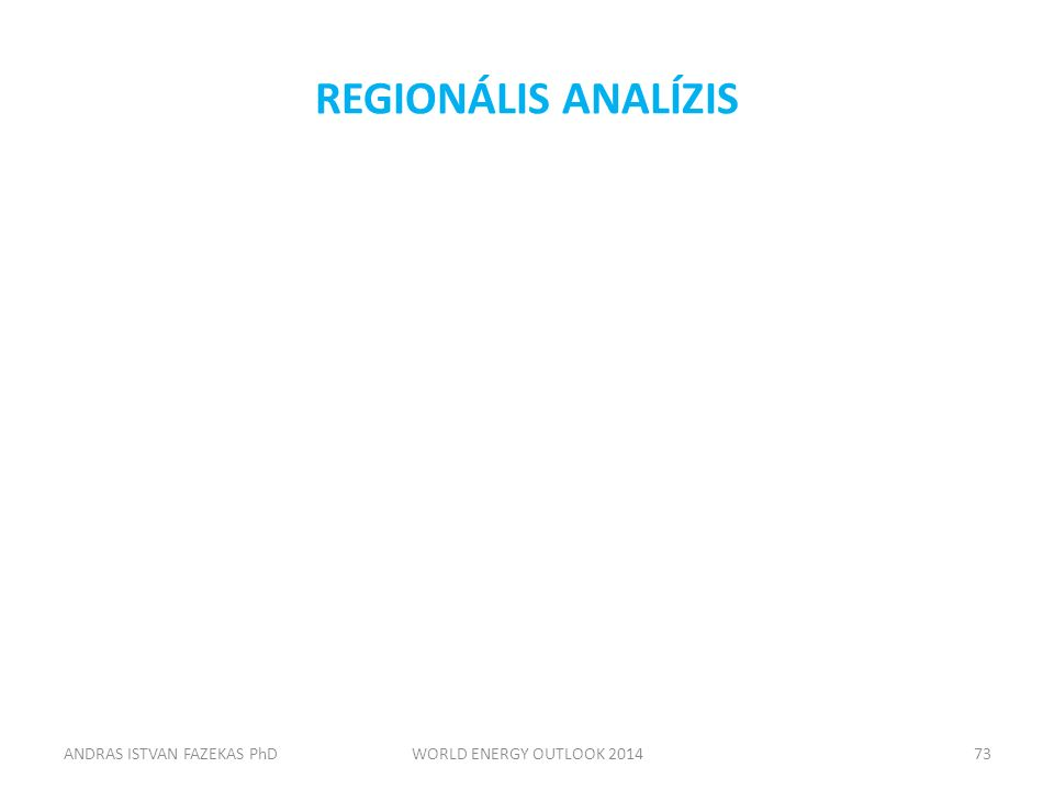 REGIONÁLIS ANALÍZIS ANDRAS ISTVAN FAZEKAS PhDWORLD ENERGY OUTLOOK 201473