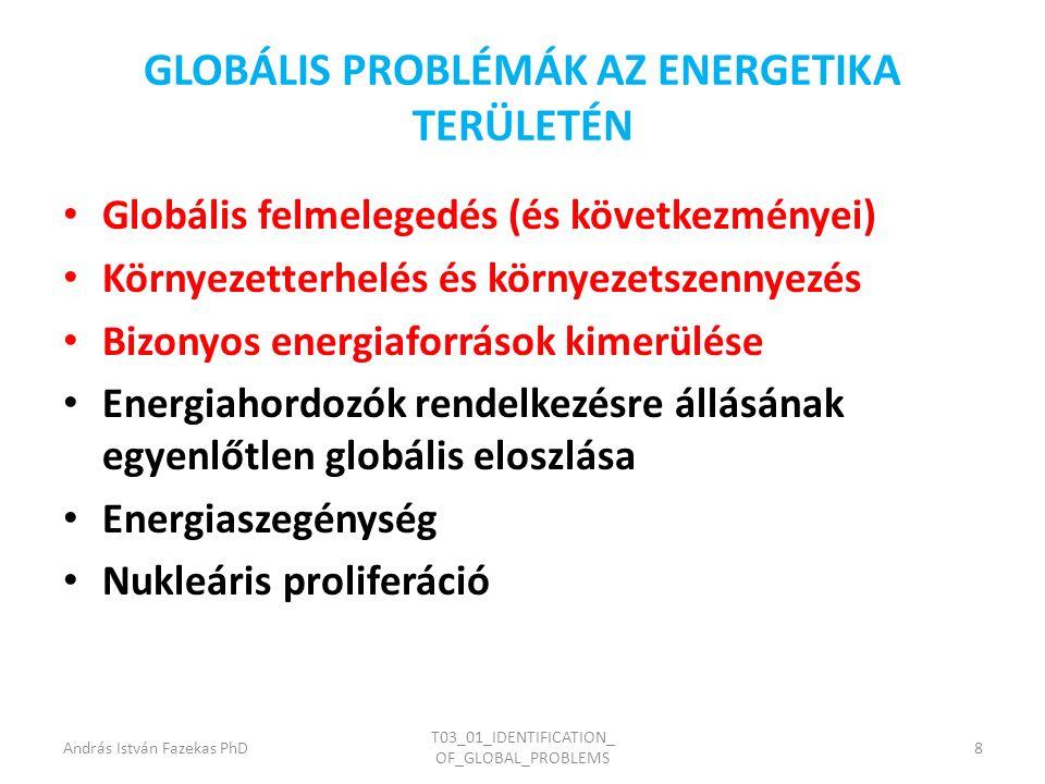 GLOBÁLIS PROBLÉMÁK AZ ENERGETIKA TERÜLETÉN Globális felmelegedés (és következményei) Környezetterhelés és környezetszennyezés Bizonyos energiaforrások