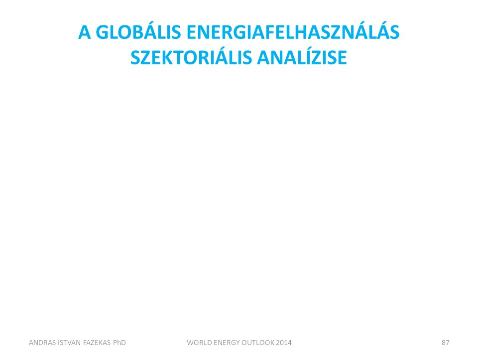 A GLOBÁLIS ENERGIAFELHASZNÁLÁS SZEKTORIÁLIS ANALÍZISE ANDRAS ISTVAN FAZEKAS PhDWORLD ENERGY OUTLOOK 201487