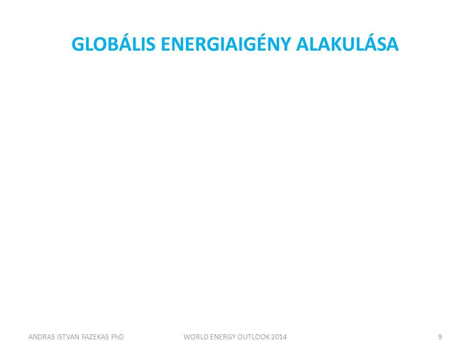 GLOBÁLIS ENERGIAIGÉNY ALAKULÁSA ANDRAS ISTVAN FAZEKAS PhDWORLD ENERGY OUTLOOK 20149