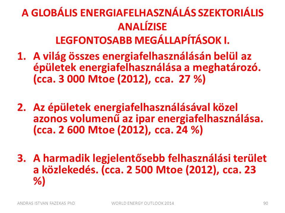 A GLOBÁLIS ENERGIAFELHASZNÁLÁS SZEKTORIÁLIS ANALÍZISE LEGFONTOSABB MEGÁLLAPÍTÁSOK I. 1.A világ összes energiafelhasználásán belül az épületek energiaf