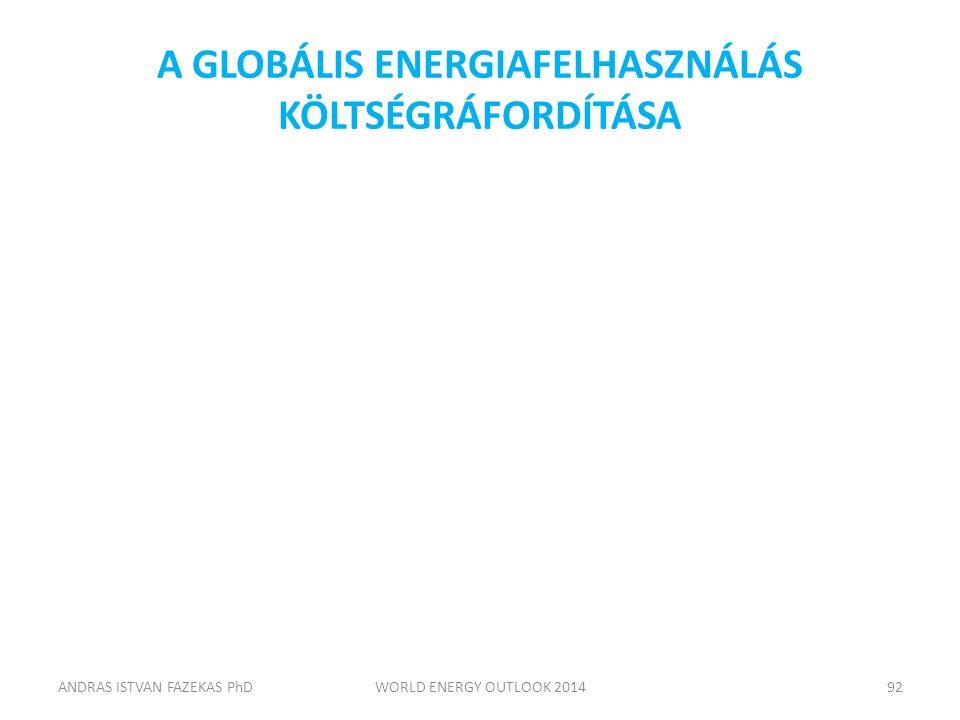 A GLOBÁLIS ENERGIAFELHASZNÁLÁS KÖLTSÉGRÁFORDÍTÁSA ANDRAS ISTVAN FAZEKAS PhDWORLD ENERGY OUTLOOK 201492