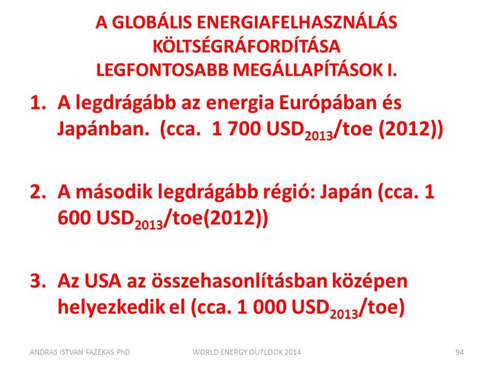 A GLOBÁLIS ENERGIAFELHASZNÁLÁS KÖLTSÉGRÁFORDÍTÁSA LEGFONTOSABB MEGÁLLAPÍTÁSOK I. 1.A legdrágább az energia Európában és Japánban. (cca. 1 700 USD 2013