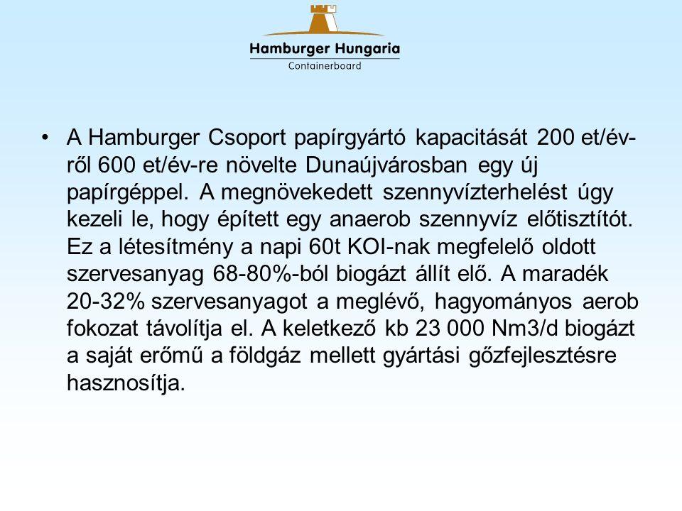 A Hamburger Csoport papírgyártó kapacitását 200 et/év- ről 600 et/év-re növelte Dunaújvárosban egy új papírgéppel.