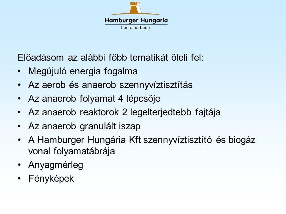 Előadásom az alábbi főbb tematikát öleli fel: Megújuló energia fogalma Az aerob és anaerob szennyvíztisztítás Az anaerob folyamat 4 lépcsője Az anaerob reaktorok 2 legelterjedtebb fajtája Az anaerob granulált iszap A Hamburger Hungária Kft szennyvíztisztító és biogáz vonal folyamatábrája Anyagmérleg Fényképek