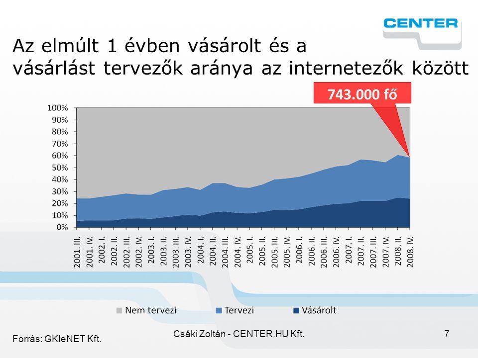 Csáki Zoltán - CENTER.HU Kft.7 Az elmúlt 1 évben vásárolt és a vásárlást tervezők aránya az internetezők között 743.000 fő Forrás: GKIeNET Kft.