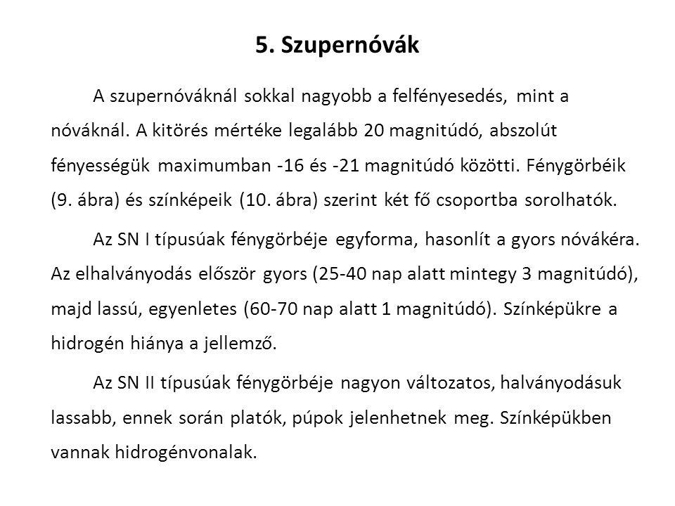 5. Szupernóvák A szupernóváknál sokkal nagyobb a felfényesedés, mint a nóváknál.