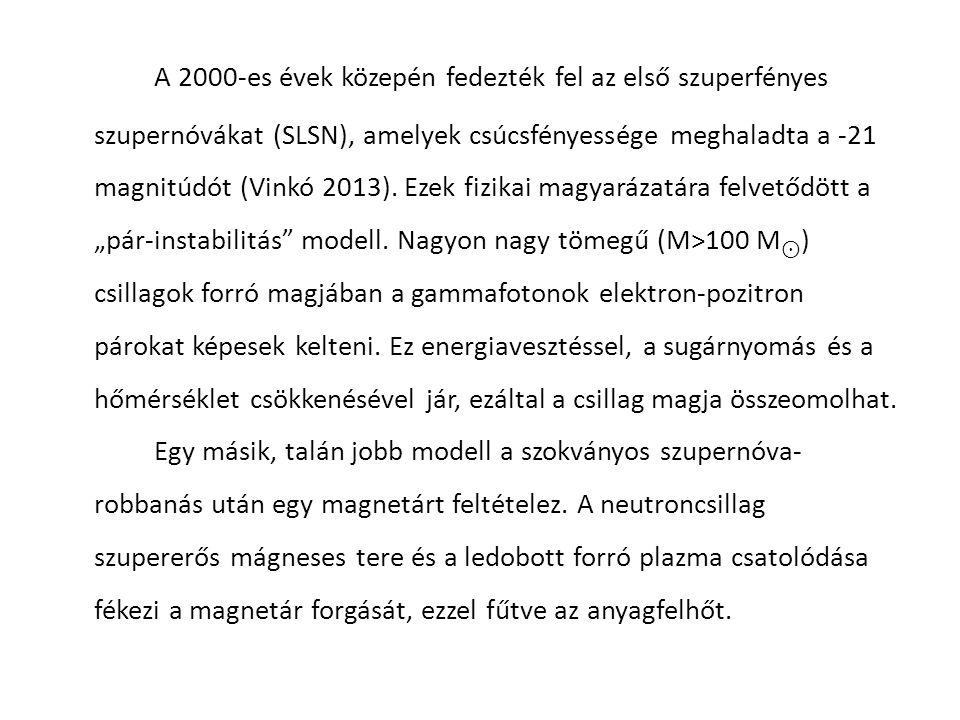 A 2000-es évek közepén fedezték fel az első szuperfényes szupernóvákat (SLSN), amelyek csúcsfényessége meghaladta a -21 magnitúdót (Vinkó 2013).
