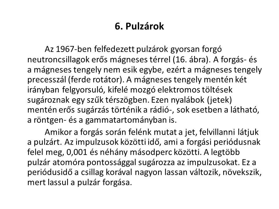 6. Pulzárok Az 1967-ben felfedezett pulzárok gyorsan forgó neutroncsillagok erős mágneses térrel (16. ábra). A forgás- és a mágneses tengely nem esik