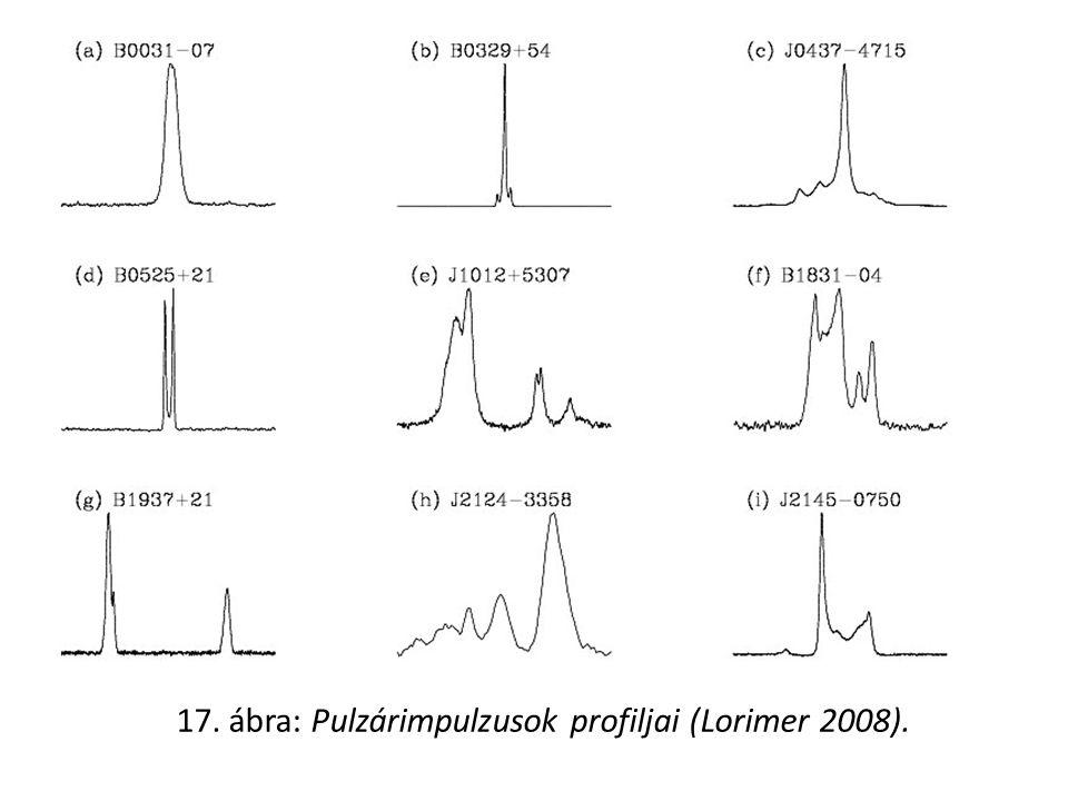 17. ábra: Pulzárimpulzusok profiljai (Lorimer 2008).
