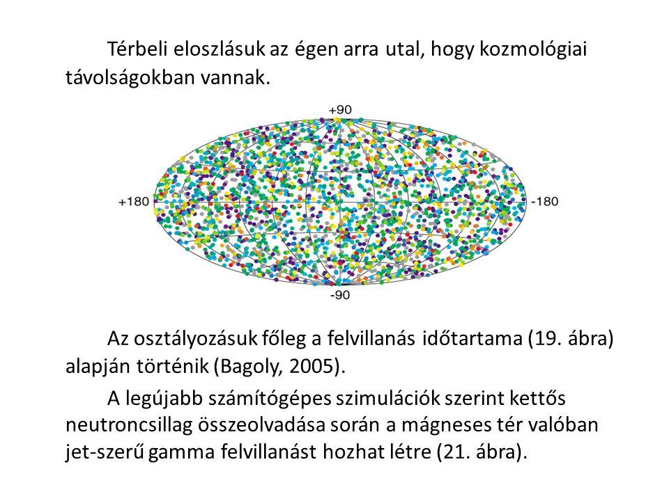 Térbeli eloszlásuk az égen arra utal, hogy kozmológiai távolságokban vannak.