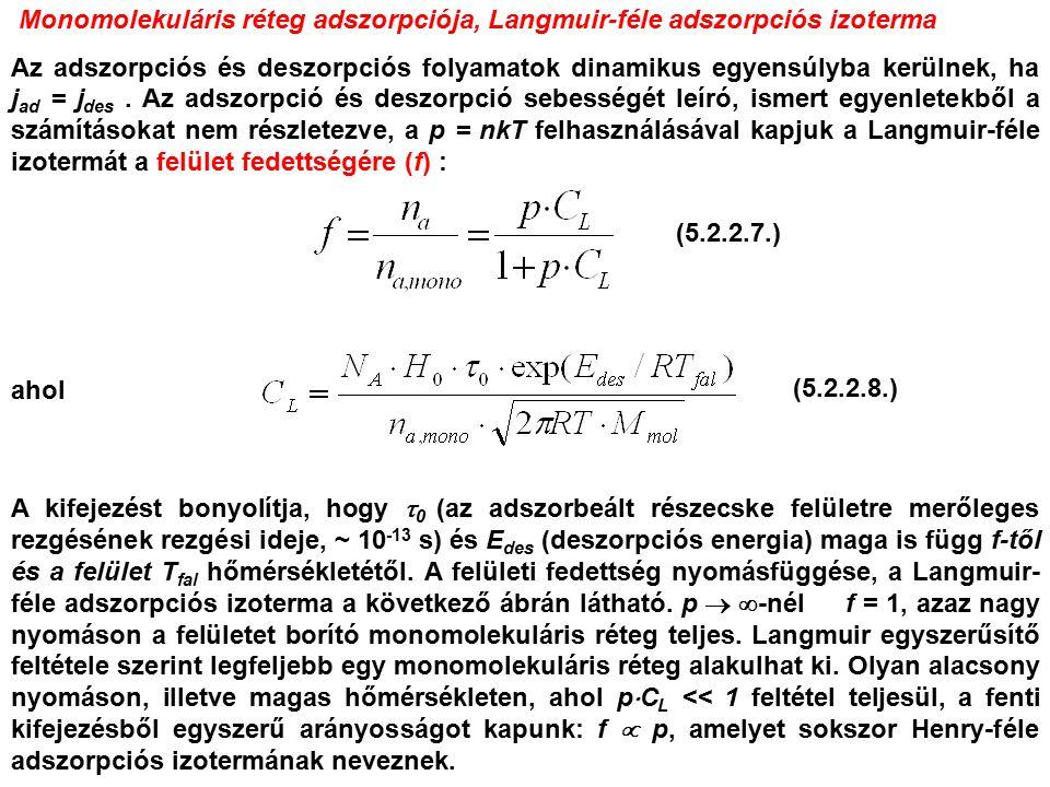 Monomolekuláris réteg adszorpciója, Langmuir-féle adszorpciós izoterma Az adszorpciós és deszorpciós folyamatok dinamikus egyensúlyba kerülnek, ha j ad = j des.