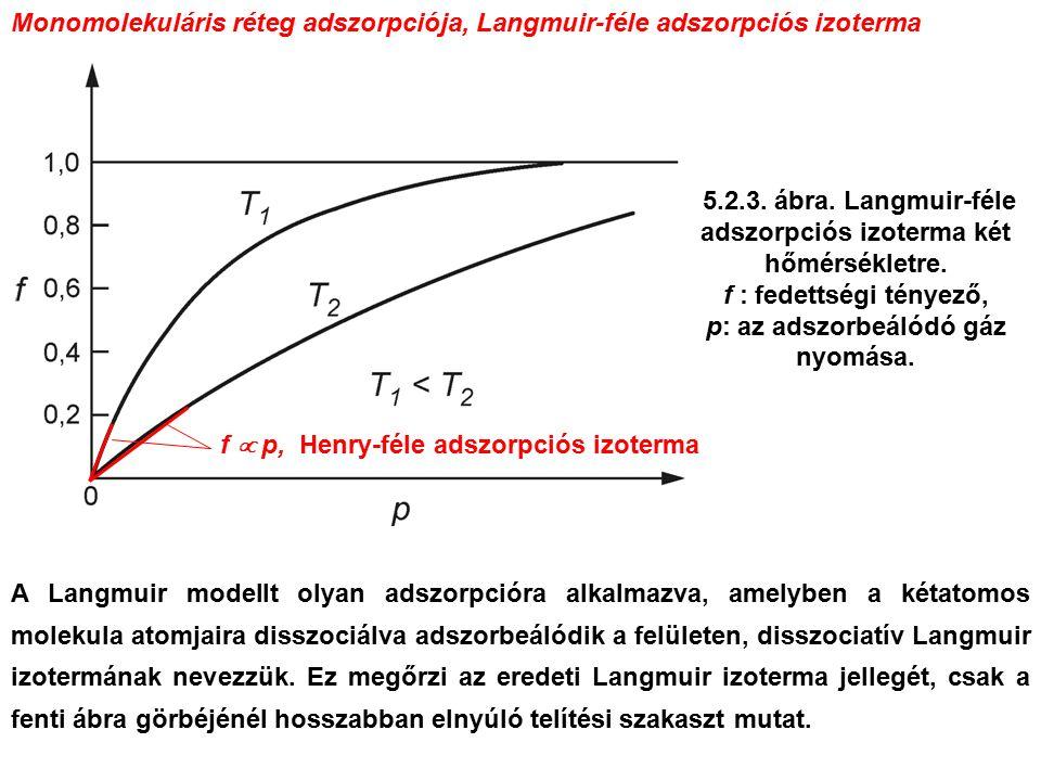 Monomolekuláris réteg adszorpciója, Langmuir-féle adszorpciós izoterma 5.2.3. ábra. Langmuir-féle adszorpciós izoterma két hőmérsékletre. f : fedettsé