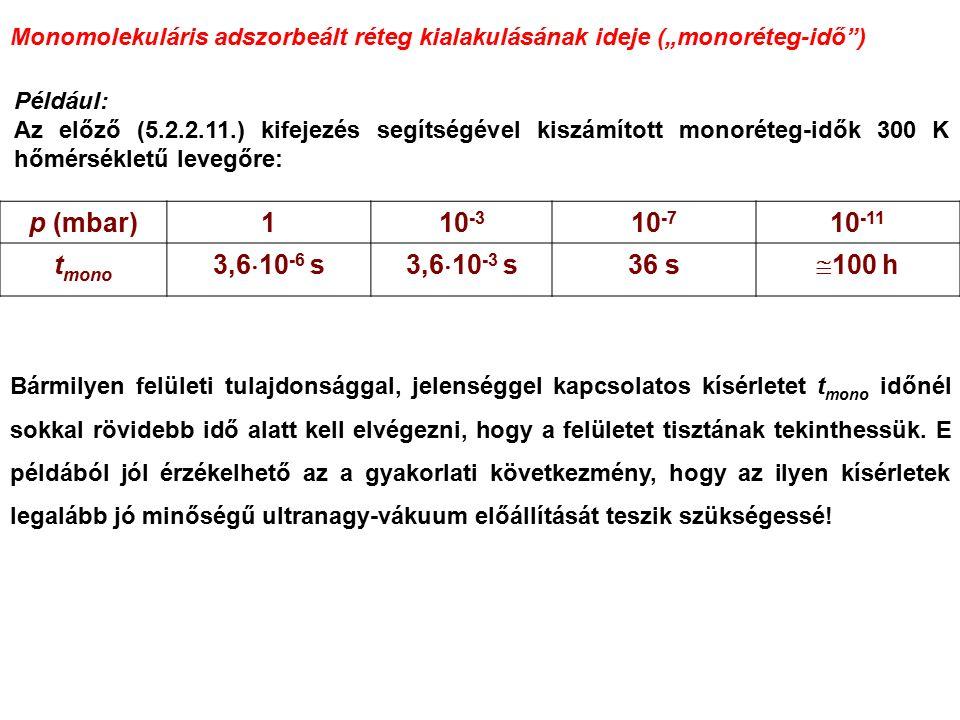 """Monomolekuláris adszorbeált réteg kialakulásának ideje (""""monoréteg-idő ) Például: Az előző (5.2.2.11.) kifejezés segítségével kiszámított monoréteg-idők 300 K hőmérsékletű levegőre: p (mbar)110 -3 10 -7 10 -11 t mono 3,6  10 -6 s3,6  10 -3 s 36 s  100 h Bármilyen felületi tulajdonsággal, jelenséggel kapcsolatos kísérletet t mono időnél sokkal rövidebb idő alatt kell elvégezni, hogy a felületet tisztának tekinthessük."""
