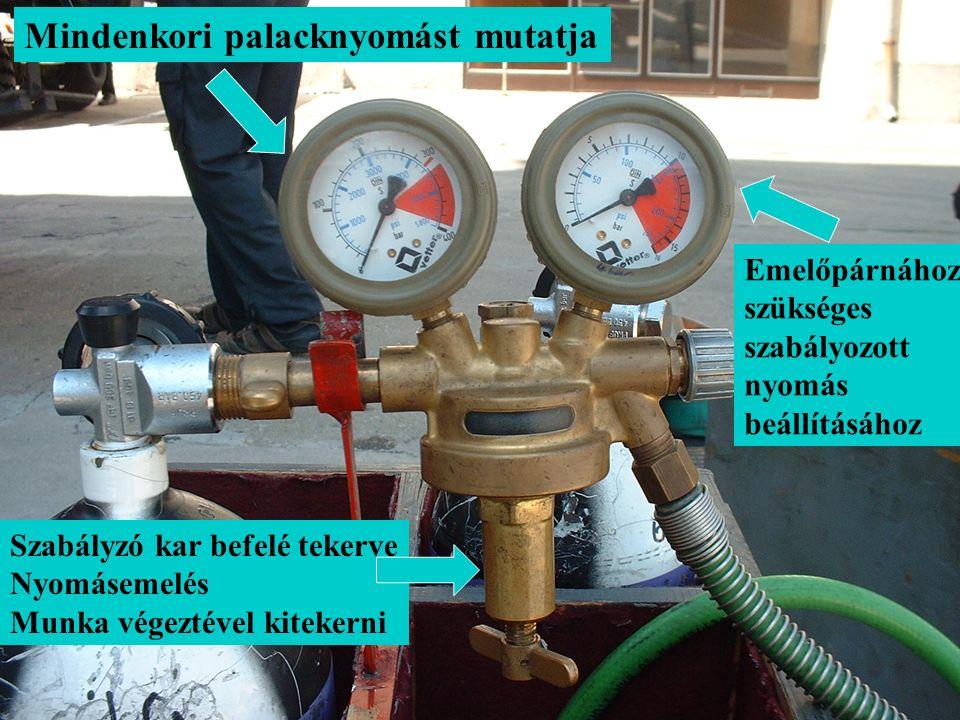 Mindenkori palacknyomást mutatja Emelőpárnához szükséges szabályozott nyomás beállításához Szabályzó kar befelé tekerve Nyomásemelés Munka végeztével