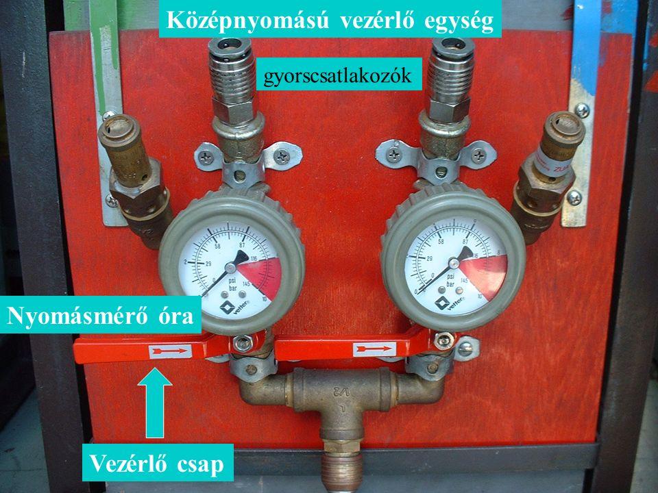 Középnyomású vezérlő egység Nyomásmérő óra Vezérlő csap gyorscsatlakozók