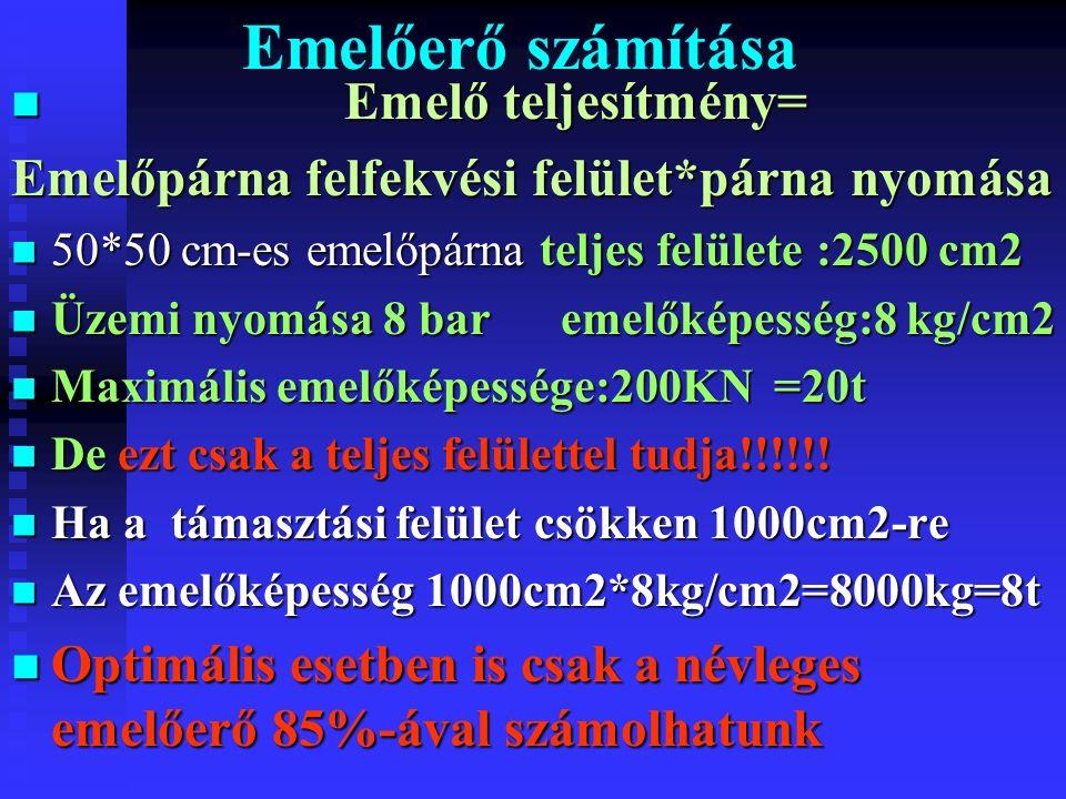 Emelőerő számítása Emelő teljesítmény= Emelő teljesítmény= Emelőpárna felfekvési felület*párna nyomása 50*50 cm-es emelőpárna teljes felülete :2500 cm