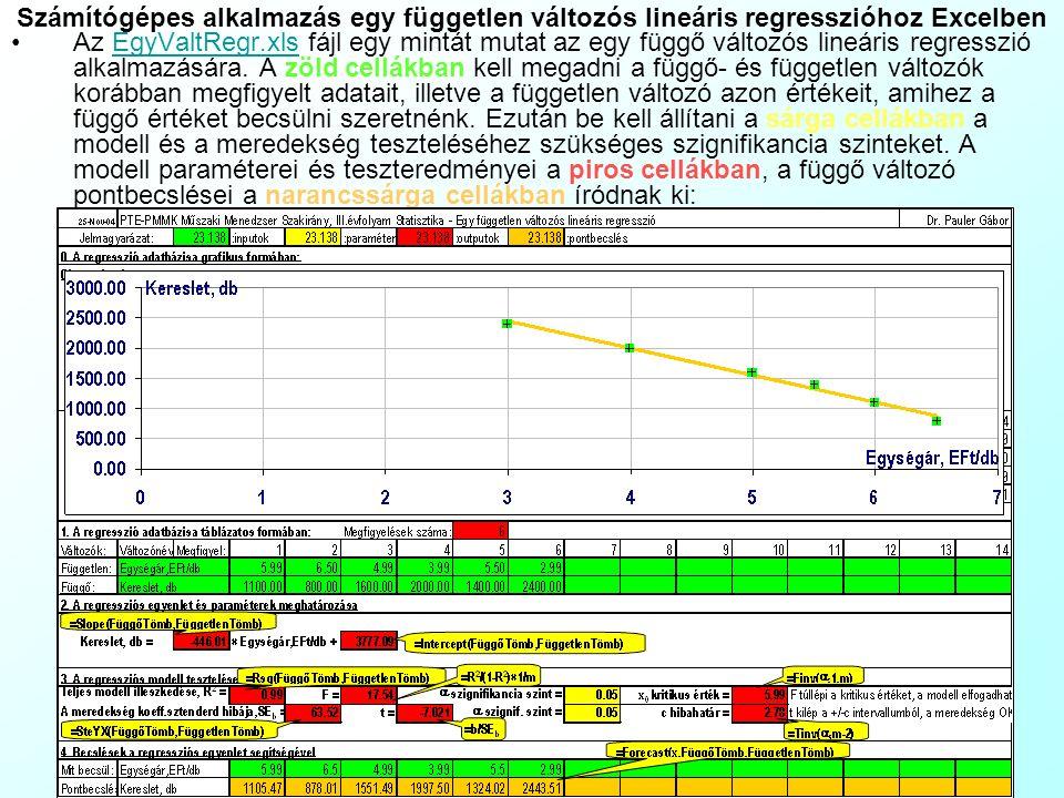 Számítógépes alkalmazás egy független változós lineáris regresszióhoz Excelben Az EgyValtRegr.xls fájl egy mintát mutat az egy függő változós lineáris