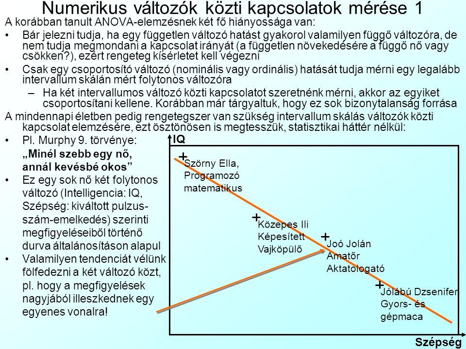 A korábban tanult ANOVA-elemzésnek két fő hiányossága van: Bár jelezni tudja, ha egy független változó hatást gyakorol valamilyen függő változóra, de