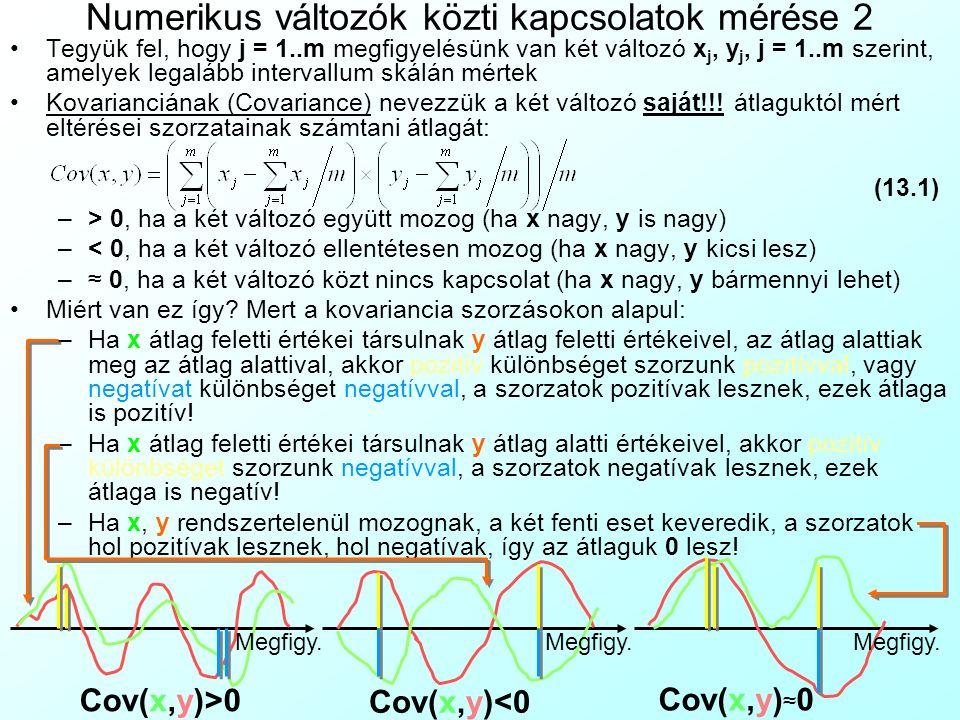 Numerikus változók közti kapcsolatok mérése 2 Tegyük fel, hogy j = 1..m megfigyelésünk van két változó x j, y j, j = 1..m szerint, amelyek legalább in