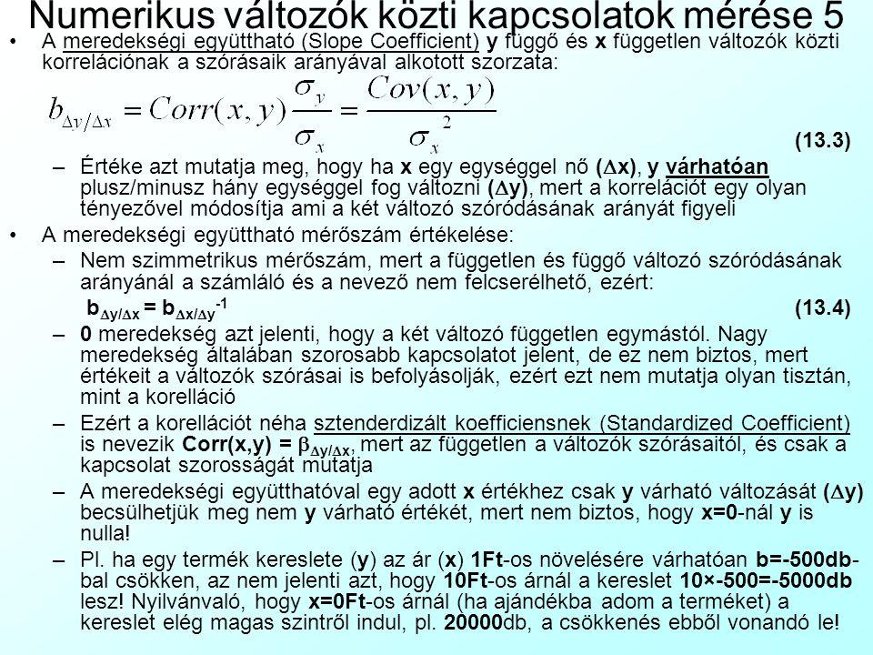 Numerikus változók közti kapcsolatok mérése 5 A meredekségi együttható (Slope Coefficient) y függő és x független változók közti korrelációnak a szórá