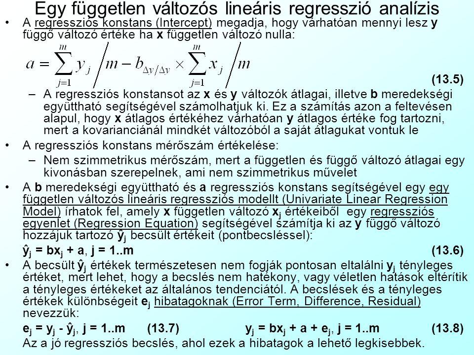 Egy független változós lineáris regresszió analízis A regressziós konstans (Intercept) megadja, hogy várhatóan mennyi lesz y függő változó értéke ha x