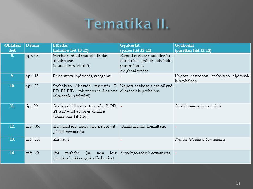 11 Oktatási hét DátumElőadás (minden hét 10-12) Gyakorlat (páros hét 12-14) Gyakorlat (páratlan hét 12-14) 8. ápr. 08.Mechatronikai modellalkotás alka