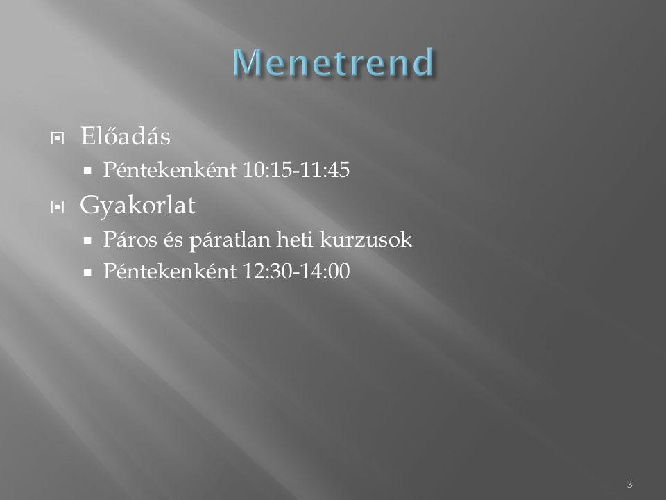  Előadás  Péntekenként 10:15-11:45  Gyakorlat  Páros és páratlan heti kurzusok  Péntekenként 12:30-14:00 3