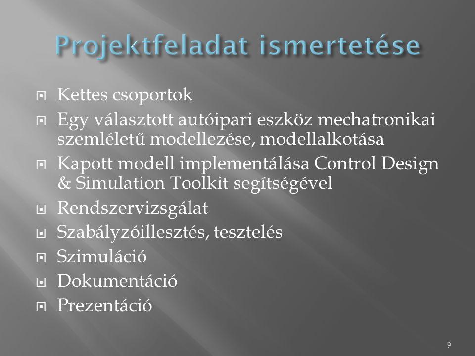  Kettes csoportok  Egy választott autóipari eszköz mechatronikai szemléletű modellezése, modellalkotása  Kapott modell implementálása Control Desig