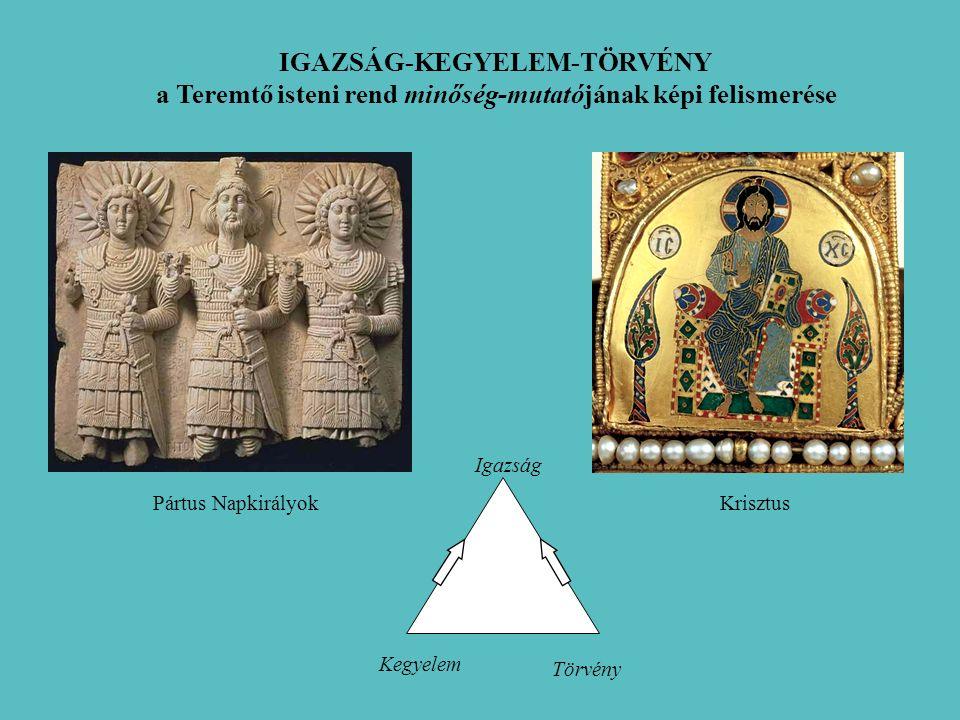 IGAZSÁG-KEGYELEM-TÖRVÉNY a Teremtő isteni rend minőség-mutatójának képi felismerése Kegyelem Törvény Igazság Pártus NapkirályokKrisztus