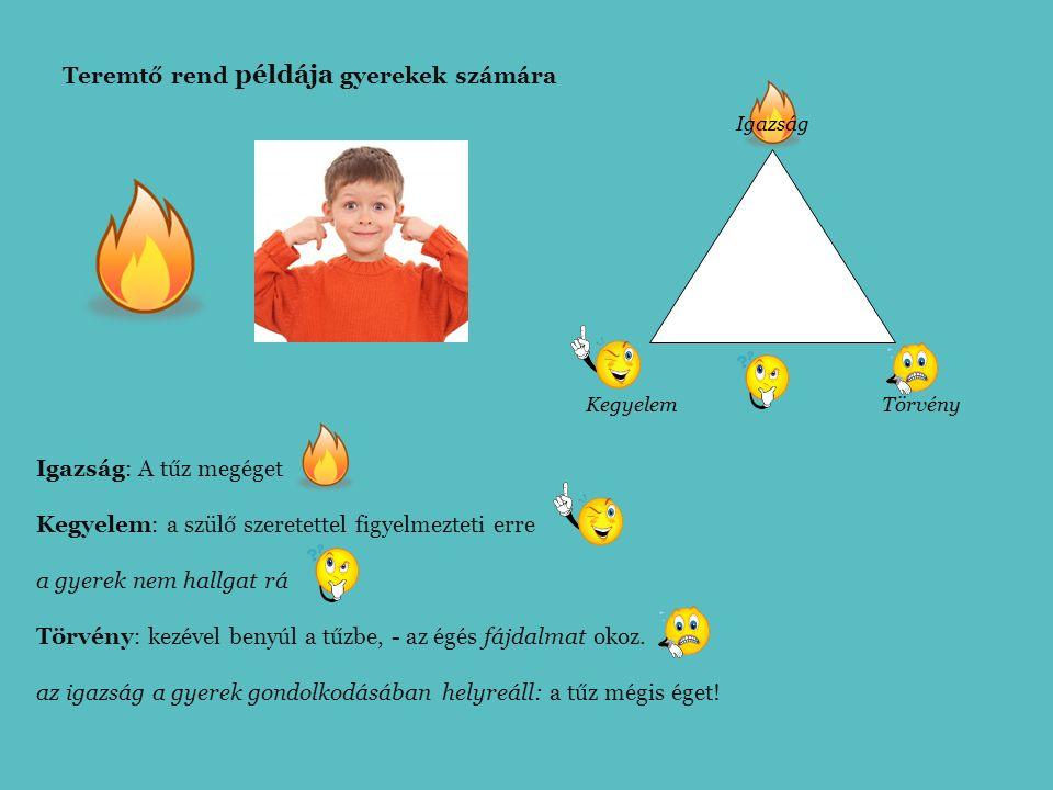 Igazság: A tűz megéget Kegyelem: a szülő szeretettel figyelmezteti erre a gyerek nem hallgat rá Törvény: kezével benyúl a tűzbe, - az égés fájdalmat okoz.