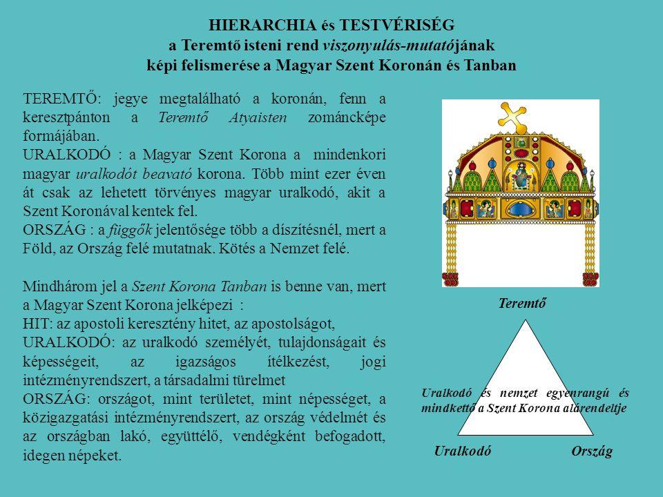 TEREMTŐ: jegye megtalálható a koronán, fenn a keresztpánton a Teremtő Atyaisten zománcképe formájában.