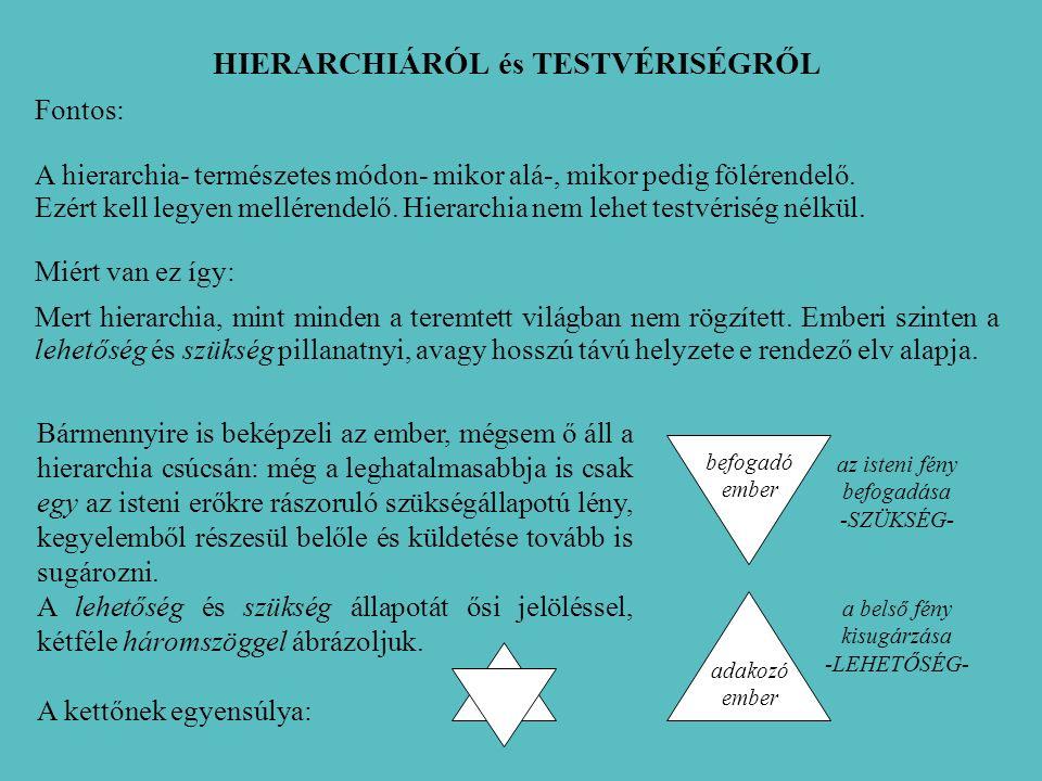 HIERARCHIÁRÓL és TESTVÉRISÉGRŐL Fontos: A hierarchia- természetes módon- mikor alá-, mikor pedig fölérendelő.