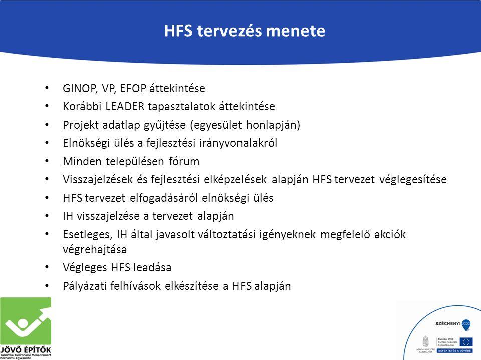 HFS tervezés menete GINOP, VP, EFOP áttekintése Korábbi LEADER tapasztalatok áttekintése Projekt adatlap gyűjtése (egyesület honlapján) Elnökségi ülés a fejlesztési irányvonalakról Minden településen fórum Visszajelzések és fejlesztési elképzelések alapján HFS tervezet véglegesítése HFS tervezet elfogadásáról elnökségi ülés IH visszajelzése a tervezet alapján Esetleges, IH által javasolt változtatási igényeknek megfelelő akciók végrehajtása Végleges HFS leadása Pályázati felhívások elkészítése a HFS alapján