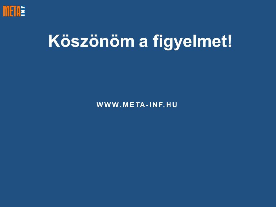 Köszönöm a figyelmet! WWW.META-INF.HU