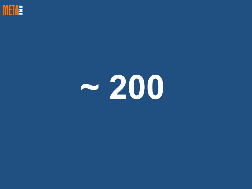 ~ 200