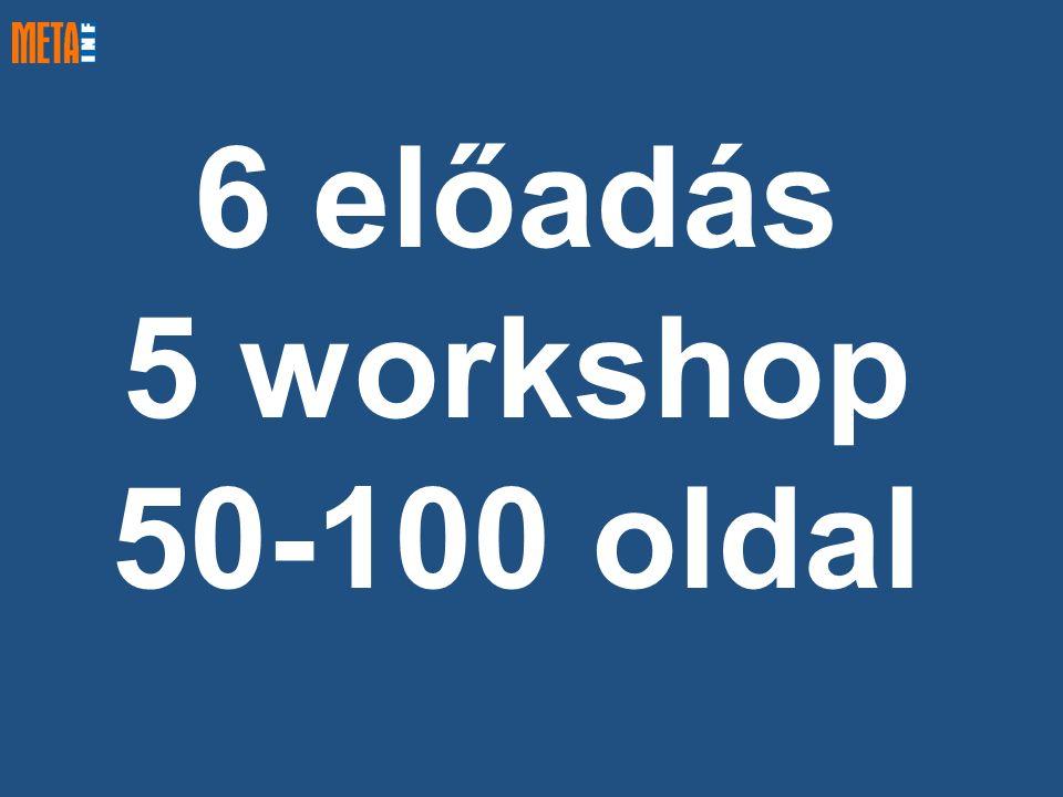 6 előadás 5 workshop 50-100 oldal