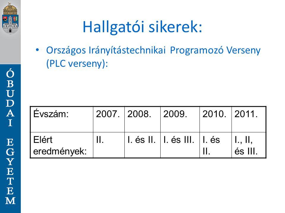 Hallgatói sikerek: Országos Irányítástechnikai Programozó Verseny (PLC verseny): Évszám:2007.2008.2009.2010.2011.