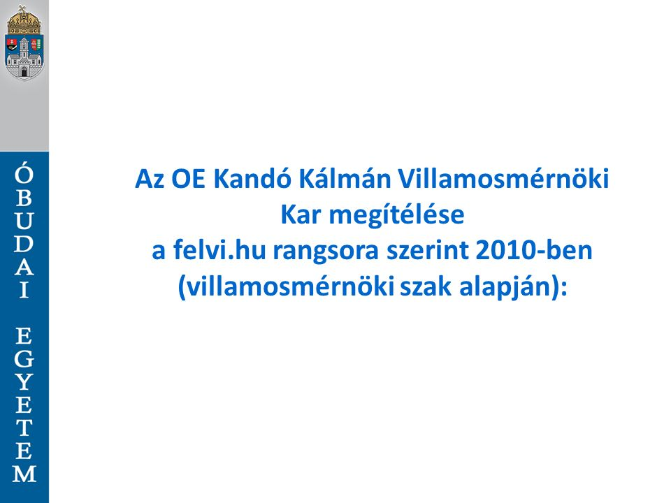 Az OE Kandó Kálmán Villamosmérnöki Kar megítélése a felvi.hu rangsora szerint 2010-ben (villamosmérnöki szak alapján):