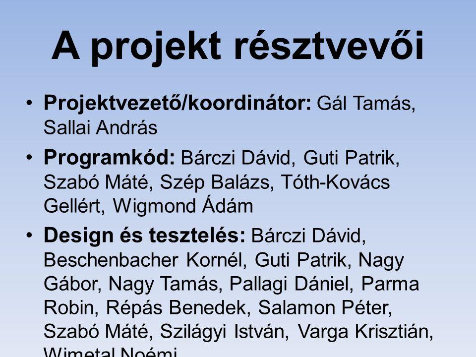 A projekt résztvevői Projektvezető/koordinátor: Gál Tamás, Sallai András Programkód: Bárczi Dávid, Guti Patrik, Szabó Máté, Szép Balázs, Tóth-Kovács G