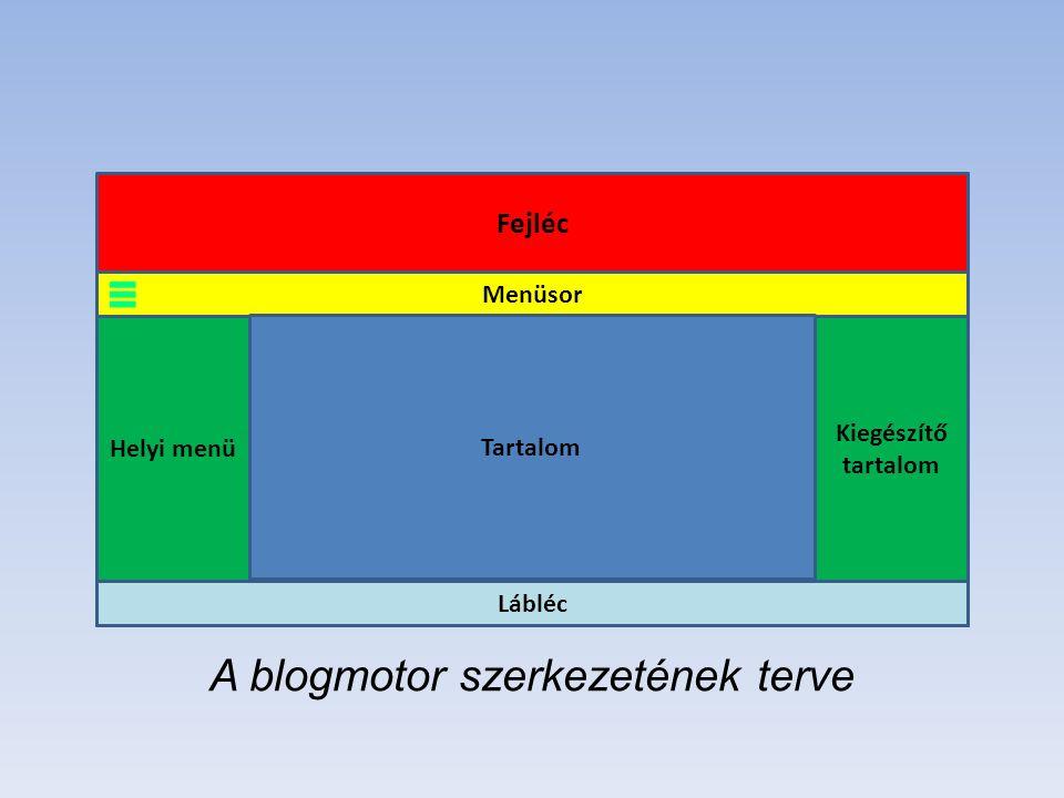 Fejléc Menüsor Helyi menü Kiegészítő tartalom Lábléc Tartalom A blogmotor szerkezetének terve