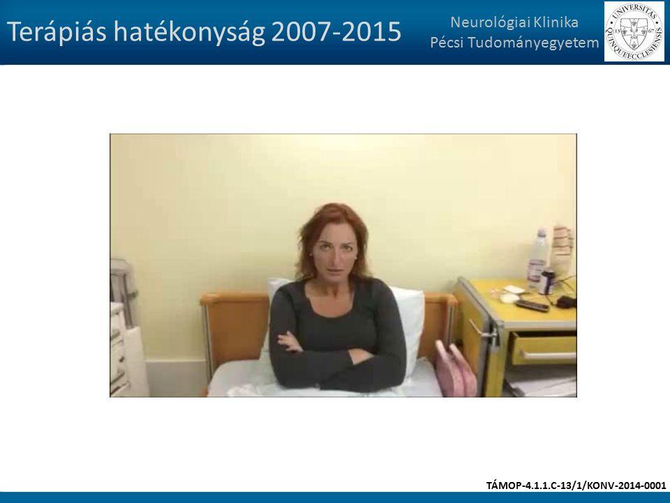 Terápiás hatékonyság 2007-2015 Neurológiai Klinika Pécsi Tudományegyetem TÁMOP-4.1.1.C-13/1/KONV-2014-0001