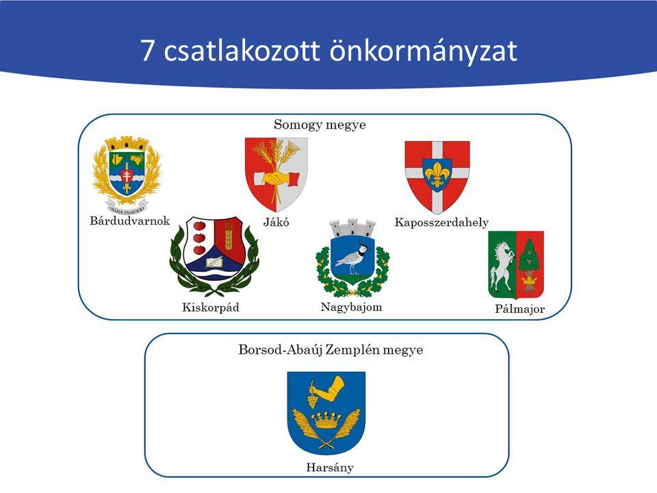 KÖFOP-1.2.2. Az önkormányzati ASP rendszer továbbfejlesztése és országos kiterjesztése (ASP 2.0.) 7 csatlakozott önkormányzat