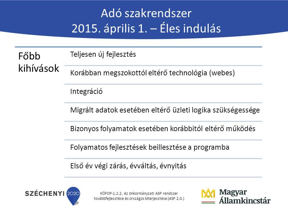 KÖFOP-1.2.2. Az önkormányzati ASP rendszer továbbfejlesztése és országos kiterjesztése (ASP 2.0.) Adó szakrendszer 2015. április 1. – Éles indulás Főb