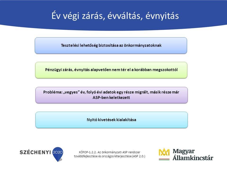 KÖFOP-1.2.2. Az önkormányzati ASP rendszer továbbfejlesztése és országos kiterjesztése (ASP 2.0.) Év végi zárás, évváltás, évnyitás Tesztelési lehetős