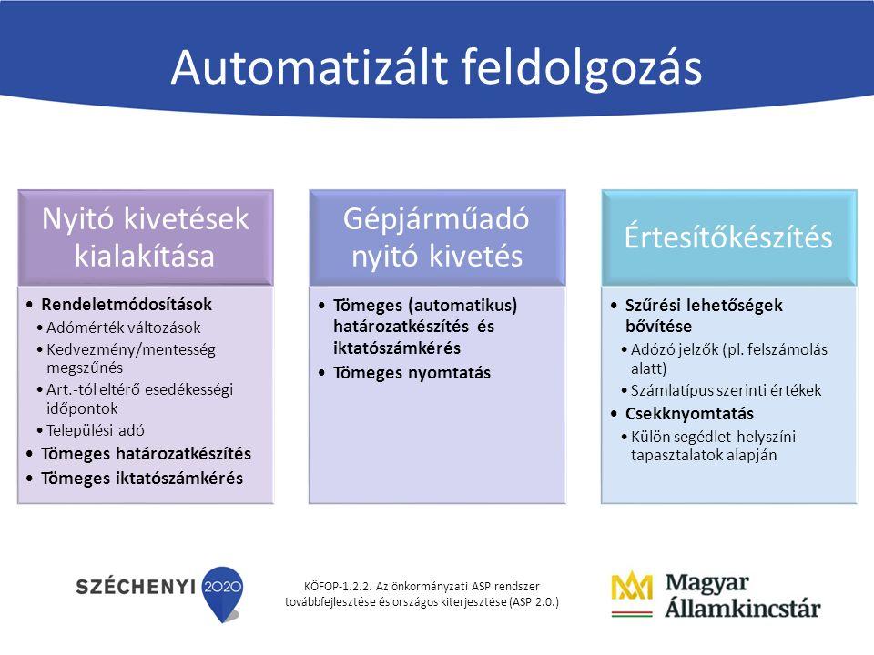 KÖFOP-1.2.2. Az önkormányzati ASP rendszer továbbfejlesztése és országos kiterjesztése (ASP 2.0.) Automatizált feldolgozás Nyitó kivetések kialakítása