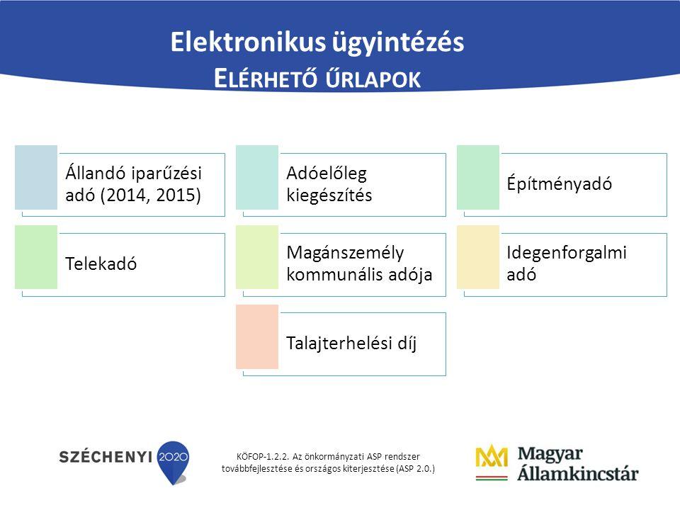 KÖFOP-1.2.2. Az önkormányzati ASP rendszer továbbfejlesztése és országos kiterjesztése (ASP 2.0.) Elektronikus ügyintézés E LÉRHETŐ ŰRLAPOK Állandó ip