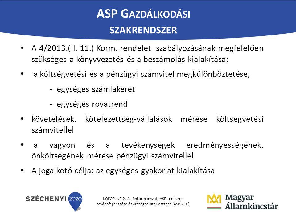 KÖFOP-1.2.2. Az önkormányzati ASP rendszer továbbfejlesztése és országos kiterjesztése (ASP 2.0.) A 4/2013.( I. 11.) Korm. rendelet szabályozásának me