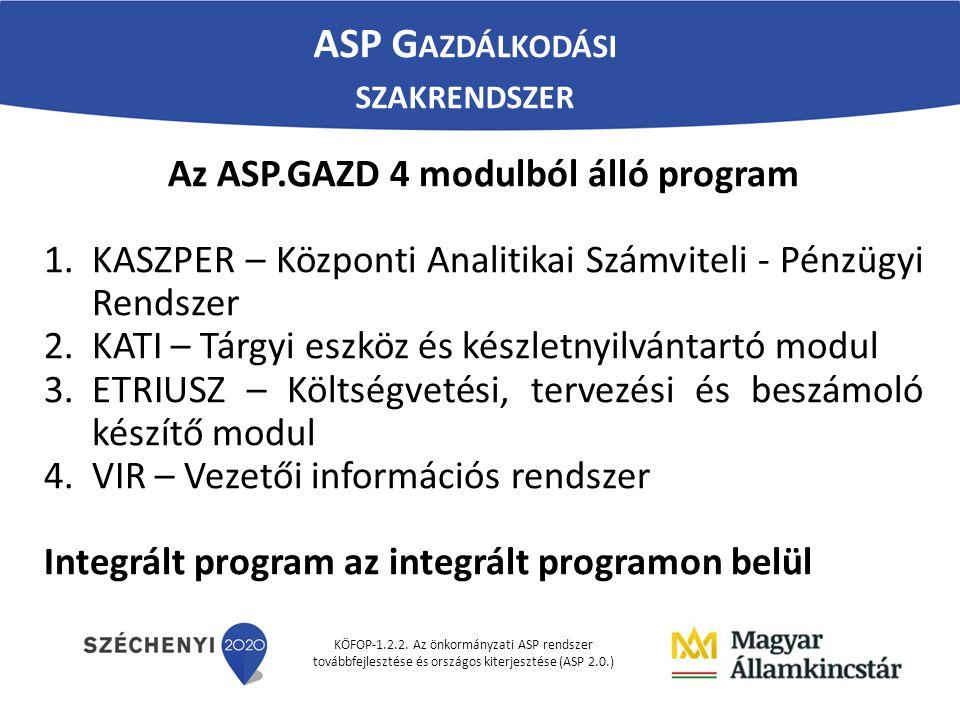 KÖFOP-1.2.2. Az önkormányzati ASP rendszer továbbfejlesztése és országos kiterjesztése (ASP 2.0.) Az ASP.GAZD 4 modulból álló program 1.KASZPER – Közp
