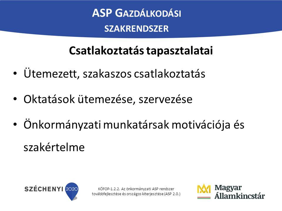 KÖFOP-1.2.2. Az önkormányzati ASP rendszer továbbfejlesztése és országos kiterjesztése (ASP 2.0.) Csatlakoztatás tapasztalatai Ütemezett, szakaszos cs